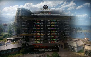 XVM full для world of tanks 0.8.11